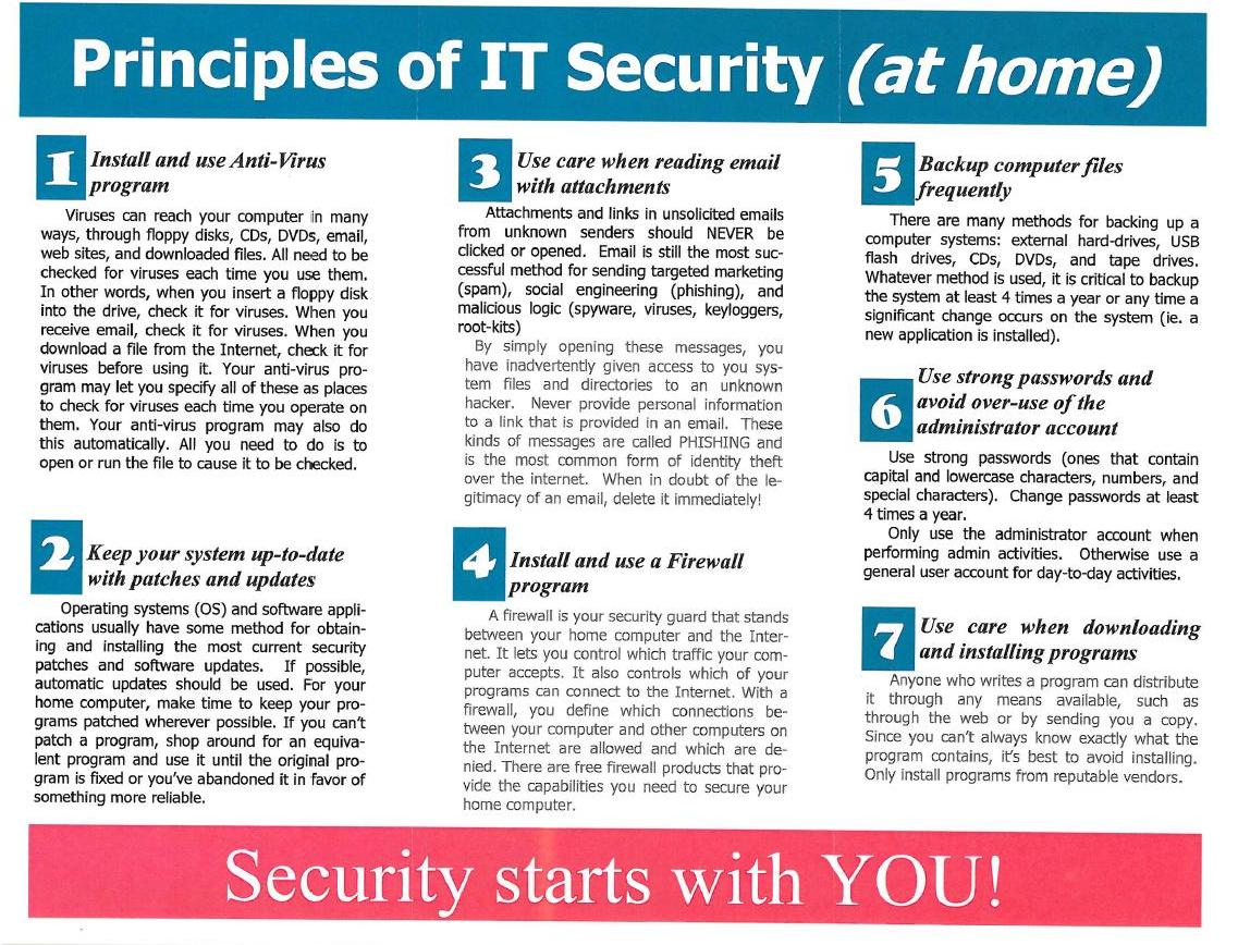 SecurityPrinciples